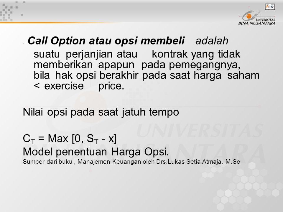 Nilai opsi pada saat jatuh tempo CT = Max [0, ST - x]